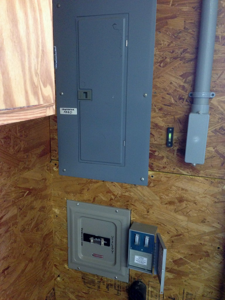 Transfer Switch and Meter
